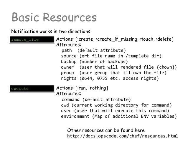 chef template variables - devops hackathon session 3 test driven infrastructure