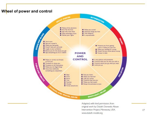 cycle of abuse wheel pdf