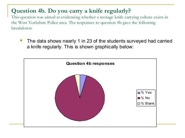 Session 8  knives gangs guns 2016