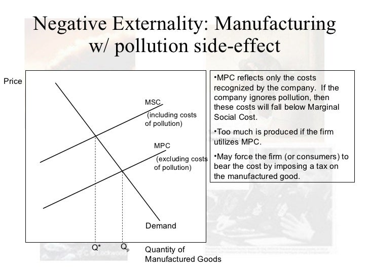 pollution as a negative externality Note that if the fishermen are compensated by the dam builders for the full value of their loss, then no negative externality exists this and other examples can be found in the article environmental economics: pollution 200244342-002jpg 2) negative consumption externality - when an individual's consumption reduces.