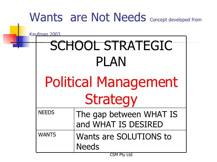 how to create a strategic plan