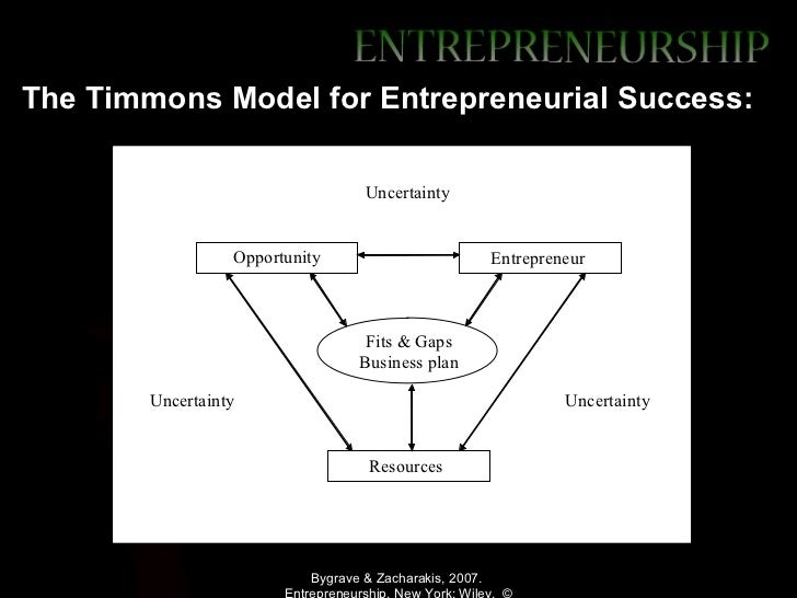 timmons model of entrepreneurial The process model of entrepreneurial venture creation developed in this paper is based on interviews with entrepreneurs who started twenty-seven business in a range.