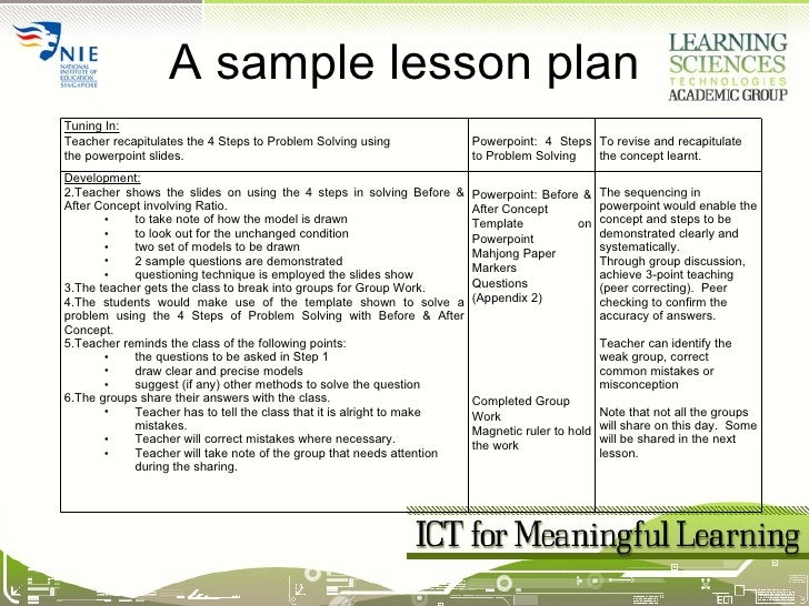 Session Ict For Meaningful Learning Lesson Planning