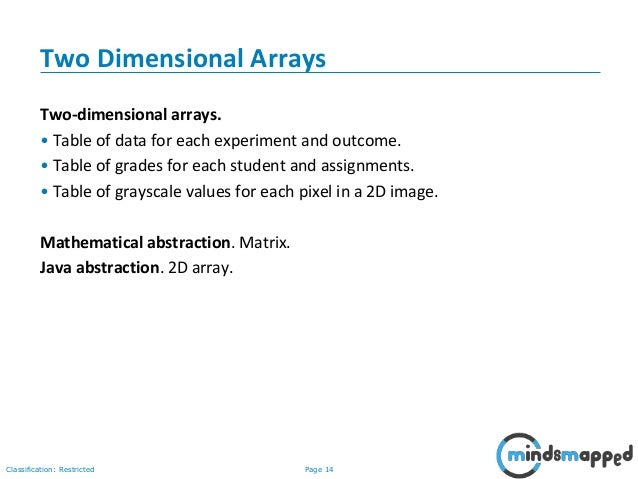 Session 04 - Arrays in Java