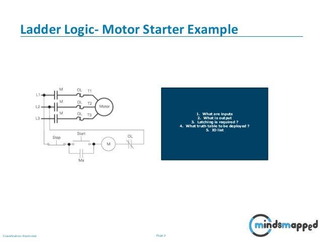 Session 06 Ladder Logic Exercises Slides
