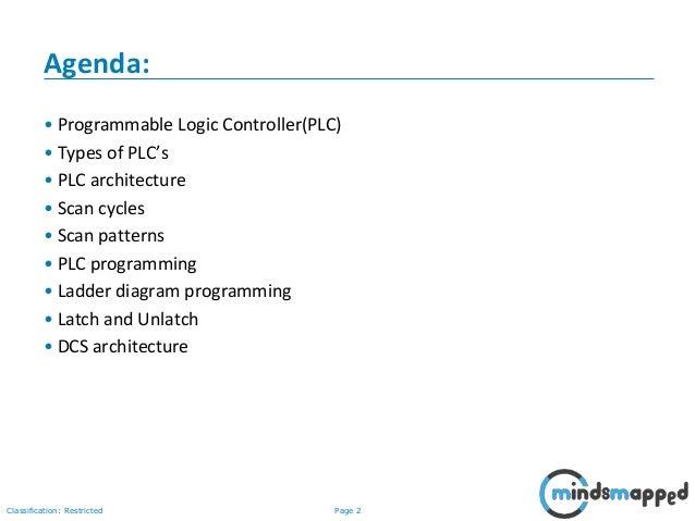 Session 07 - PLC Architecture
