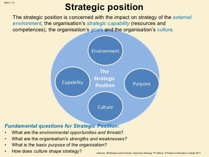 strategic position Strategic positioning entails positioning your business or brand in the marketplace to your best advantage this is especially important in a changing market because when the ground is shaking you need to be firmly on solid ground.