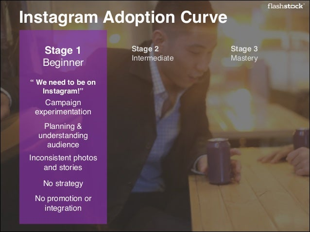 """! ! ! ! ! ! Instagram Adoption Curve Stage 3 Mastery! ! """" Instagram is a known entity in our marketing mix"""" ! Stories, th..."""
