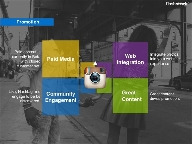 Instagram Commandments  1. Photographer first, marketer second.! 2. Be authentic, sensory and relevant. ! 3. Appeal to con...