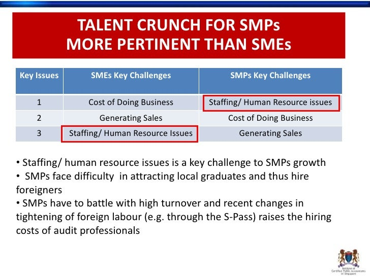 problems and prospects of sme Sme: issues, challenges & prospects by ike abugu , ph d president/chairman of council nigerian association of small & medium enterprises (nasme.