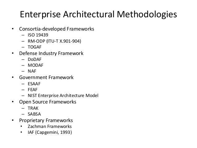 Enterprise Security Architecture Design Slide 3