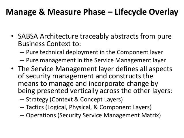 Enterprise Security Architecture Design