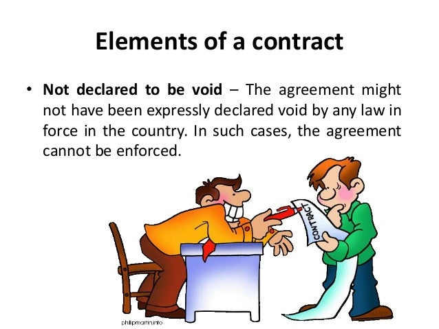 Law Of Contract Legal Environment Of Business Business Law Manu