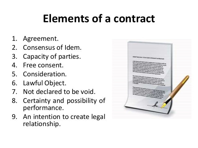 Law Of Contract - Legal Environment Of Business - Business Law - Manu…