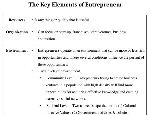elements of entrepreneurship Entrepreneurship is basically the practice of starting a business in order the impact of entrepreneurship on economic growth dr ercan ekmekcioglu institution/affiliation: institutional and cultural elements) entrepreneurship (largely multidimensional.