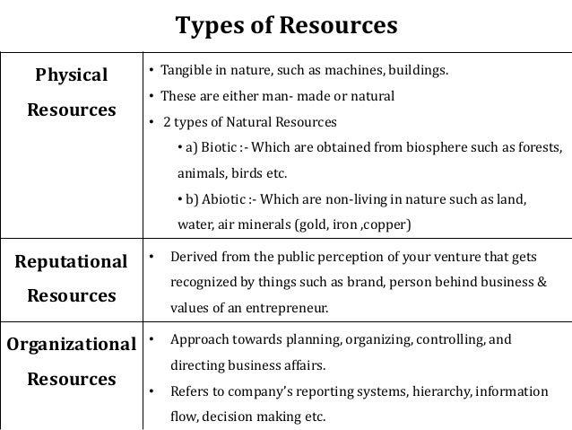 Organization Of Natural Resources Venture