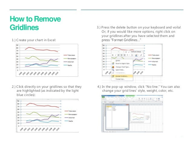 Creating functional art in excel 25 25 how to remove gridlines ccuart Gallery
