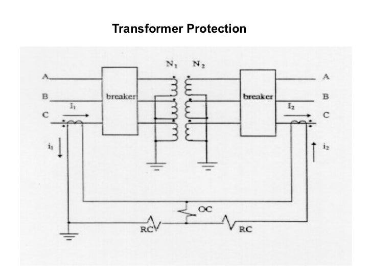 transformers protection  an introduction