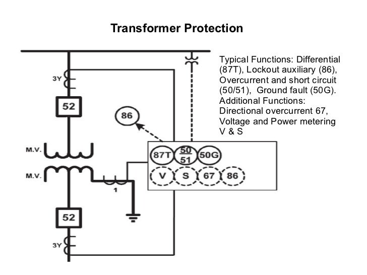 transformers protection an introduction transformer protection