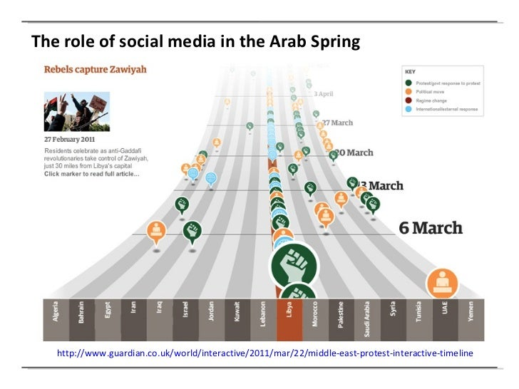 the role of visual media in society One of my favourite maxims about the role of technology in society is called kranzberg's what role does social media play in generating or spreading.