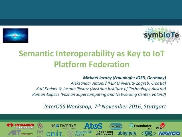 ©2016– ThesymbIoTeConsortium SemanticInteroperabilityasKeytoIoT PlatformFederation MichaelJacoby(FraunhoferI...