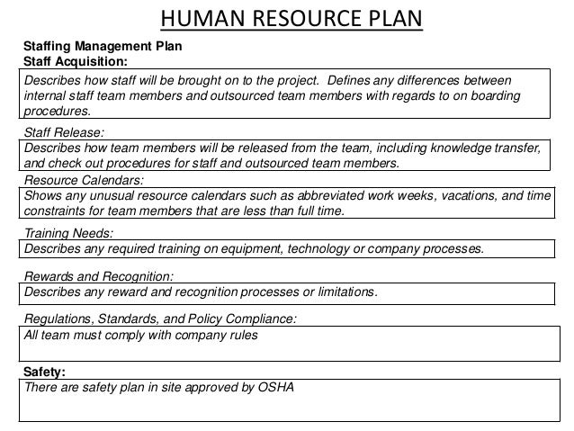 16 HUMAN RESOURCE PLAN Staffing Management Plan Staff