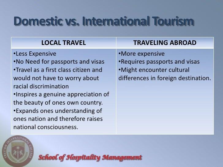 Domestic vs. International Travel