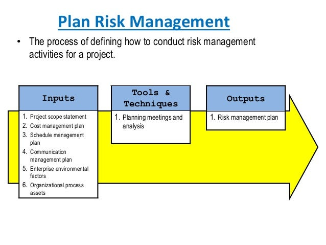Risk Management Plan Risk Management Plan Template  Top