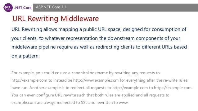 CodeIgniter/PHP + IIS + MySQL + MSSQL: It Works!