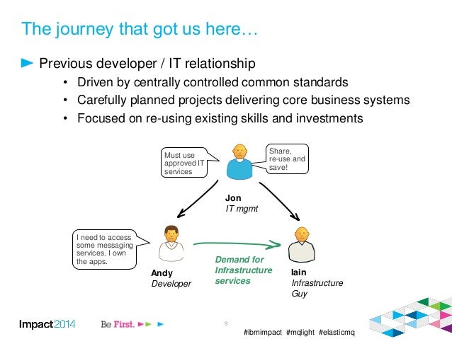#ibmimpact #mqlight #elasticmq The journey that got us here… Previous developer / IT relationship • Driven by centrally co...