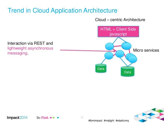 #ibmimpact #mqlight #elasticmq Trend in Cloud Application Architecture 13 HTML + Client Side javascript Data Data Micro se...