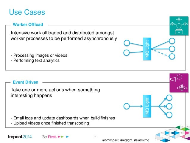#ibmimpact #mqlight #elasticmq Use Cases 14 Intensive work offloaded and distributed amongst worker processes to be perfor...