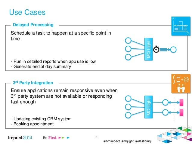 #ibmimpact #mqlight #elasticmq Use Cases 15 Schedule a task to happen at a specific point in time - Run in detailed report...