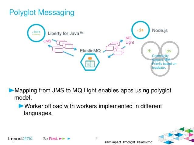 #ibmimpact #mqlight #elasticmq Polyglot Messaging 21 MQ Light .rb …… .py Community support. IBM Priority based on feedback...