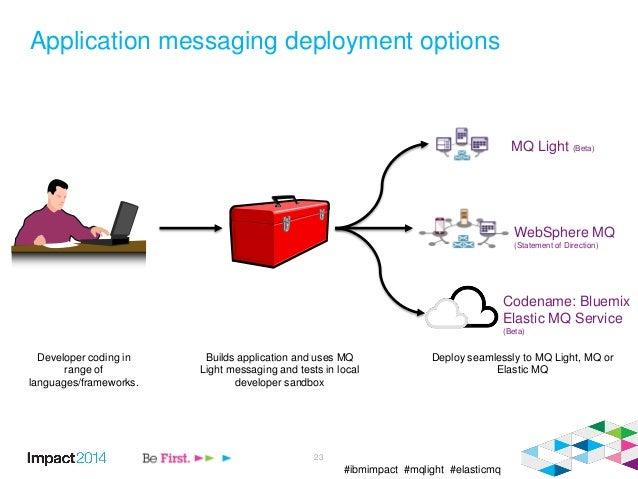 #ibmimpact #mqlight #elasticmq Application messaging deployment options Developer coding in range of languages/frameworks....