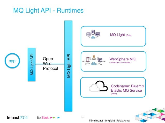 #ibmimpact #mqlight #elasticmq 24 MQ Light API - Runtimes MQLightAPI MQLightAPI Open Wire Protocol Codename: Bluemix Elast...