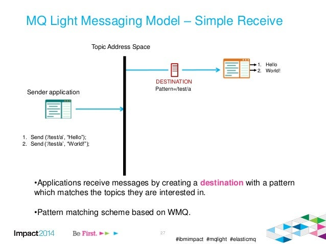 #ibmimpact #mqlight #elasticmq 27 MQ Light Messaging Model – Simple Receive •Applications receive messages by creating a d...