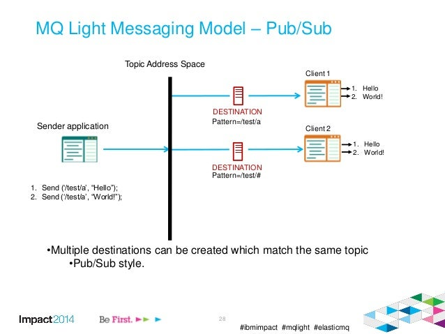 #ibmimpact #mqlight #elasticmq 28 MQ Light Messaging Model – Pub/Sub •Multiple destinations can be created which match the...