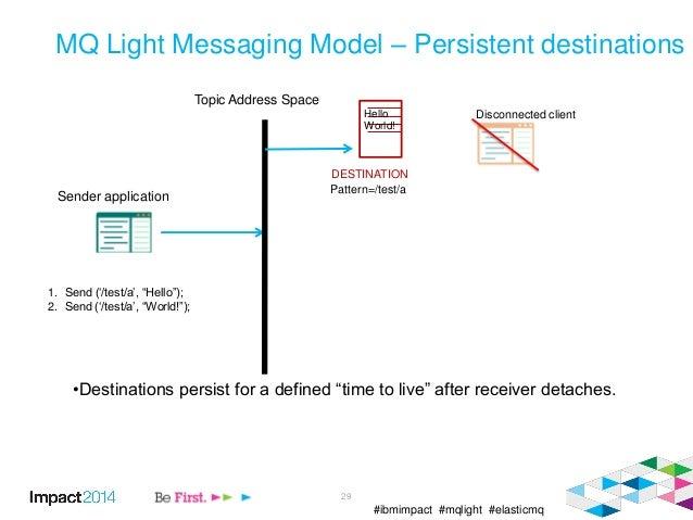 """#ibmimpact #mqlight #elasticmq 29 MQ Light Messaging Model – Persistent destinations •Destinations persist for a defined """"..."""