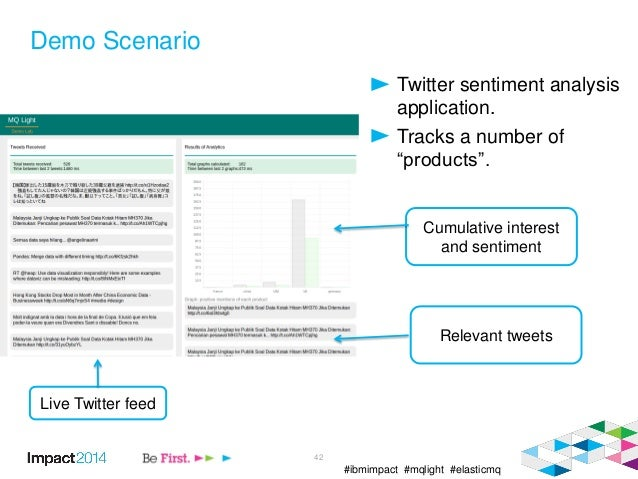 """#ibmimpact #mqlight #elasticmq Demo Scenario Twitter sentiment analysis application. Tracks a number of """"products"""". 42 Liv..."""