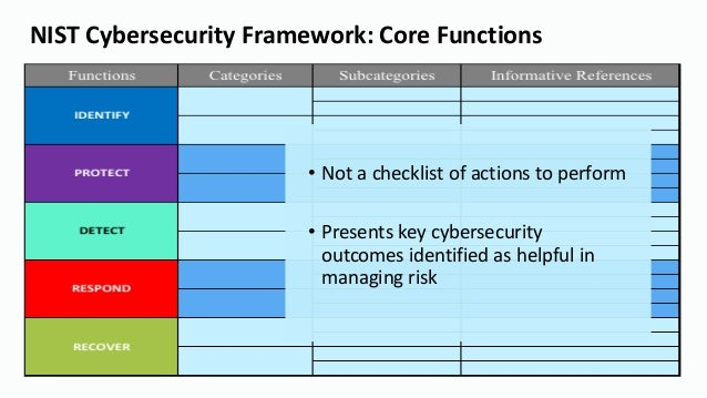 cyber security risk assessment guideline