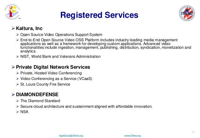 AgileCloud@ICHnet.org www.ICHnet.org ™ 7 Registered Services  Kaltura, Inc  Open Source Video Operations Support System ...