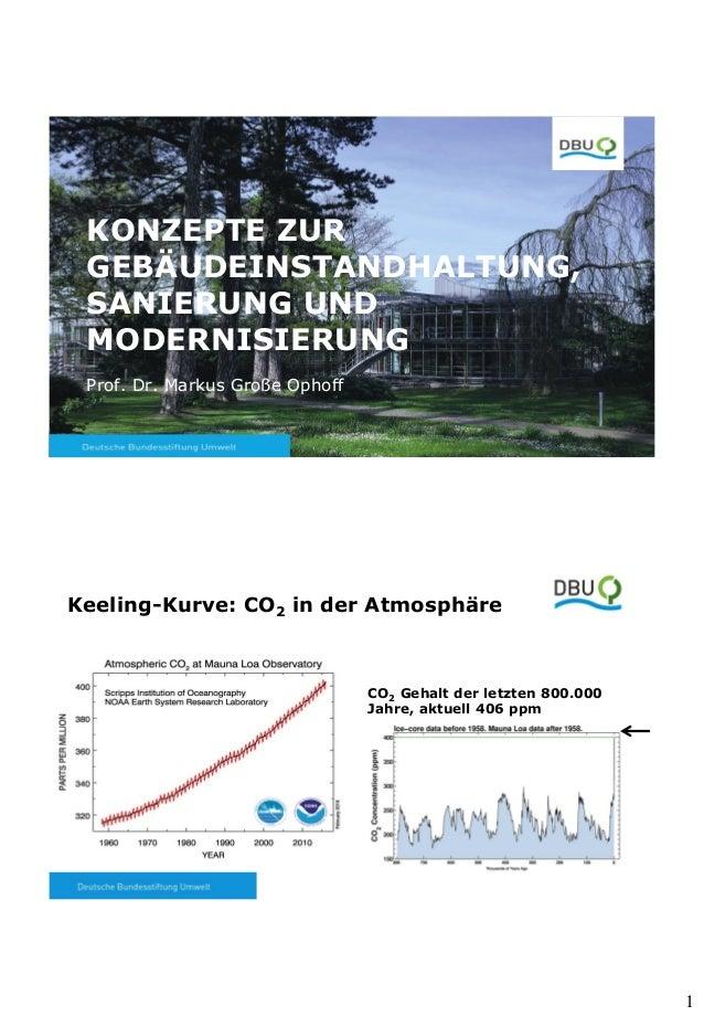 1 1 KONZEPTE ZUR GEBÄUDEINSTANDHALTUNG, SANIERUNG UND MODERNISIERUNG Prof. Dr. Markus Große Ophoff 2 Keeling-Kurve: CO2 in...