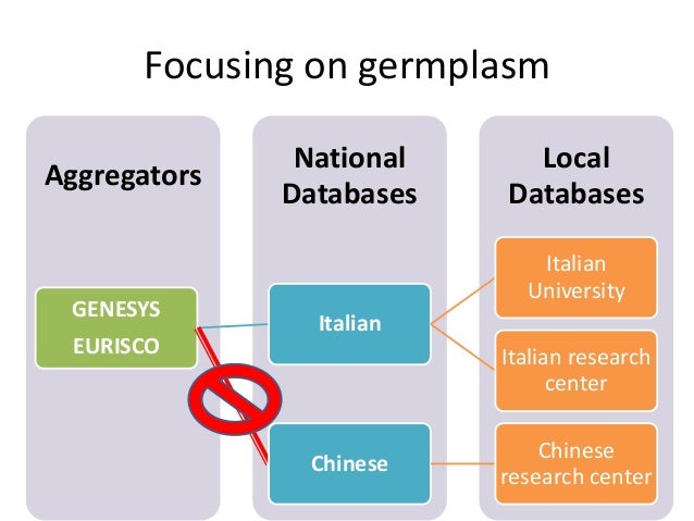 The Aginfra Germplasm Working Group