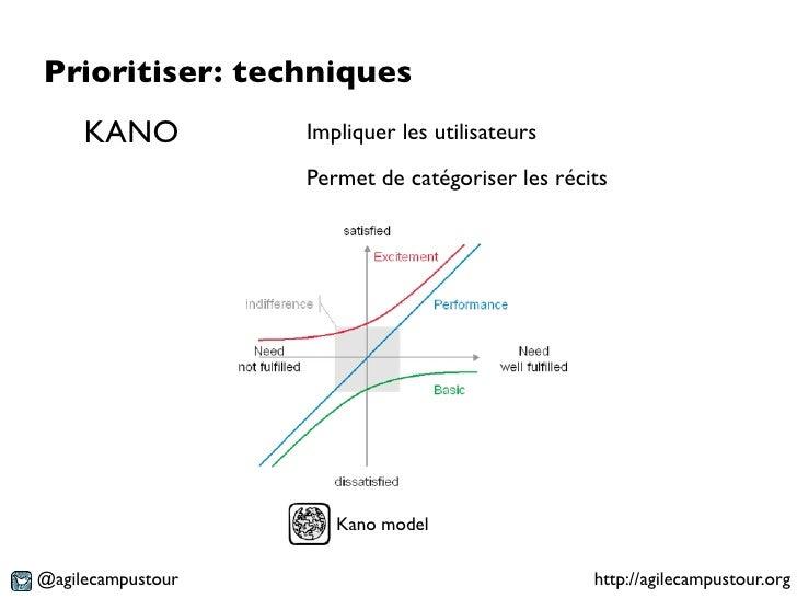 Prioritiser: techniques     KANO          Impliquer les utilisateurs                   Permet de catégoriser les récits   ...