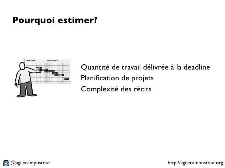 Pourquoi estimer?                   Quantité de travail délivrée à la deadline                   Planification de projets  ...