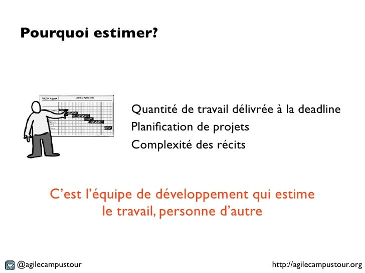 Pourquoi estimer?                    Quantité de travail délivrée à la deadline                    Planification de projets...