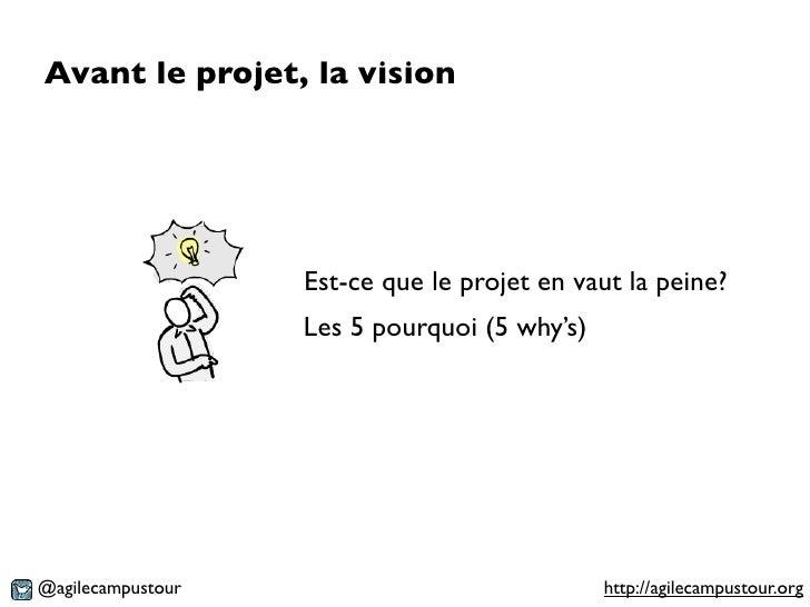 Avant le projet, la vision                   Est-ce que le projet en vaut la peine?                   Les 5 pourquoi (5 wh...