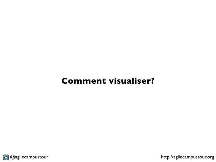 Comment visualiser?@agilecampustour                         http://agilecampustour.org