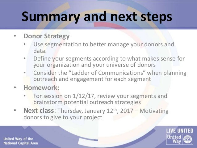 Do More 24 2017 Capacity Building And Strategy Training